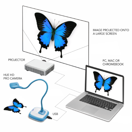 HUE HD Pro butterfly visualiser document camera - English annotations